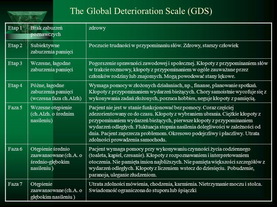 The Global Deterioration Scale (GDS) Etap 1Brak zaburzeń poznawczych zdrowy Etap 2Subiektywne zaburzenia pamięci Poczucie trudności w przypominaniu słów.