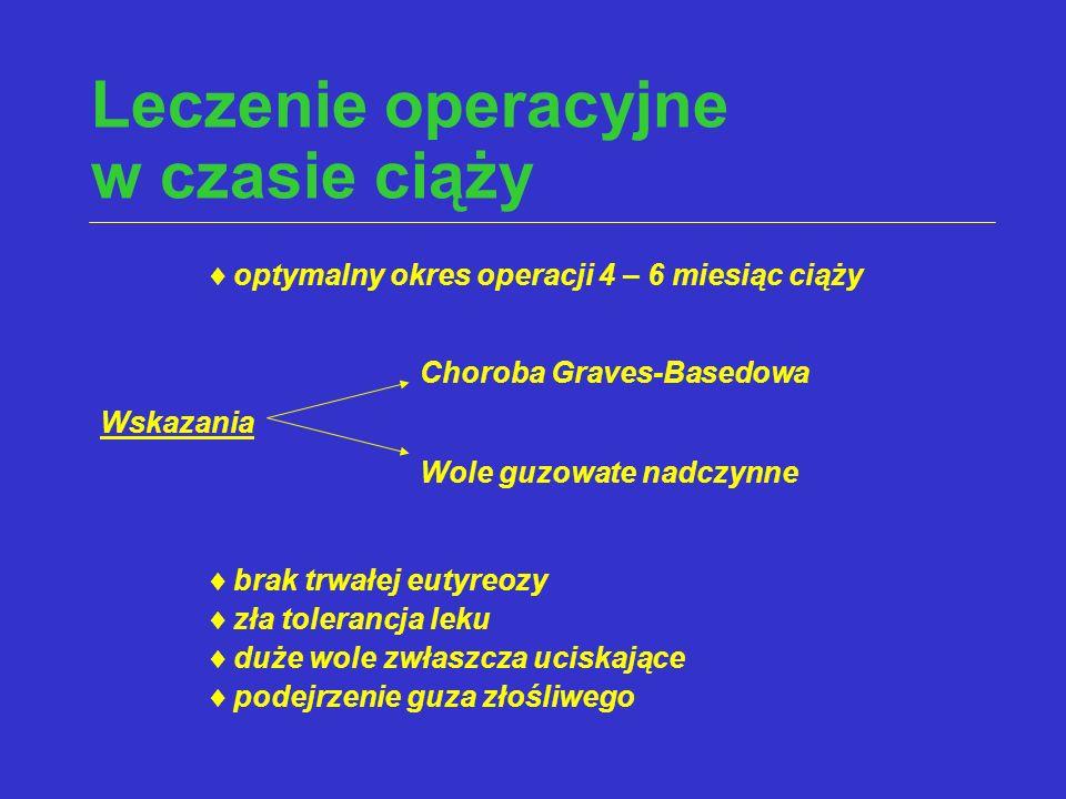 Leczenie operacyjne w czasie ciąży  optymalny okres operacji 4 – 6 miesiąc ciąży Choroba Graves-Basedowa Wskazania Wole guzowate nadczynne  brak trw