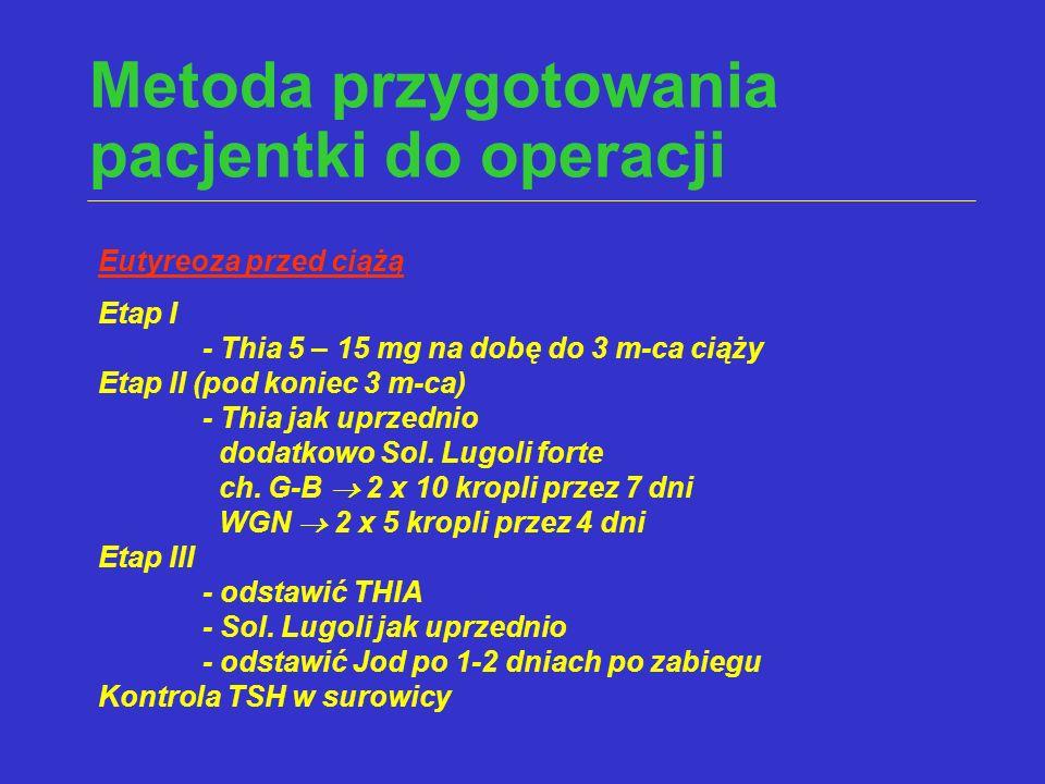 Metoda przygotowania pacjentki do operacji Eutyreoza przed ciążą Etap I - Thia 5 – 15 mg na dobę do 3 m-ca ciąży Etap II (pod koniec 3 m-ca) - Thia ja