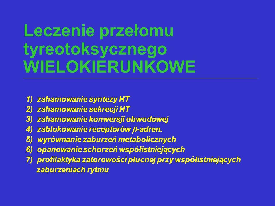 Leczenie przełomu tyreotoksycznego WIELOKIERUNKOWE 1) zahamowanie syntezy HT 2) zahamowanie sekrecji HT 3) zahamowanie konwersji obwodowej 4) zablokow
