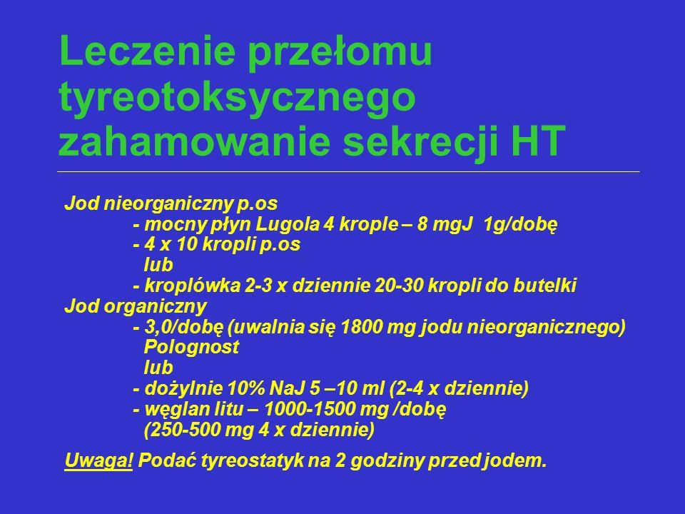 Leczenie przełomu tyreotoksycznego zahamowanie sekrecji HT Jod nieorganiczny p.os - mocny płyn Lugola 4 krople – 8 mgJ 1g/dobę - 4 x 10 kropli p.os lu