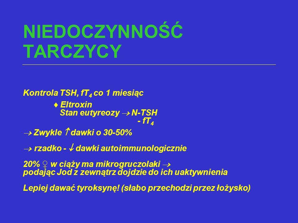NIEDOCZYNNOŚĆ TARCZYCY Kontrola TSH, fT 4 co 1 miesiąc  Eltroxin Stan eutyreozy  N-TSH - fT 4  Zwykle  dawki o 30-50%  rzadko -  dawki autoimmun