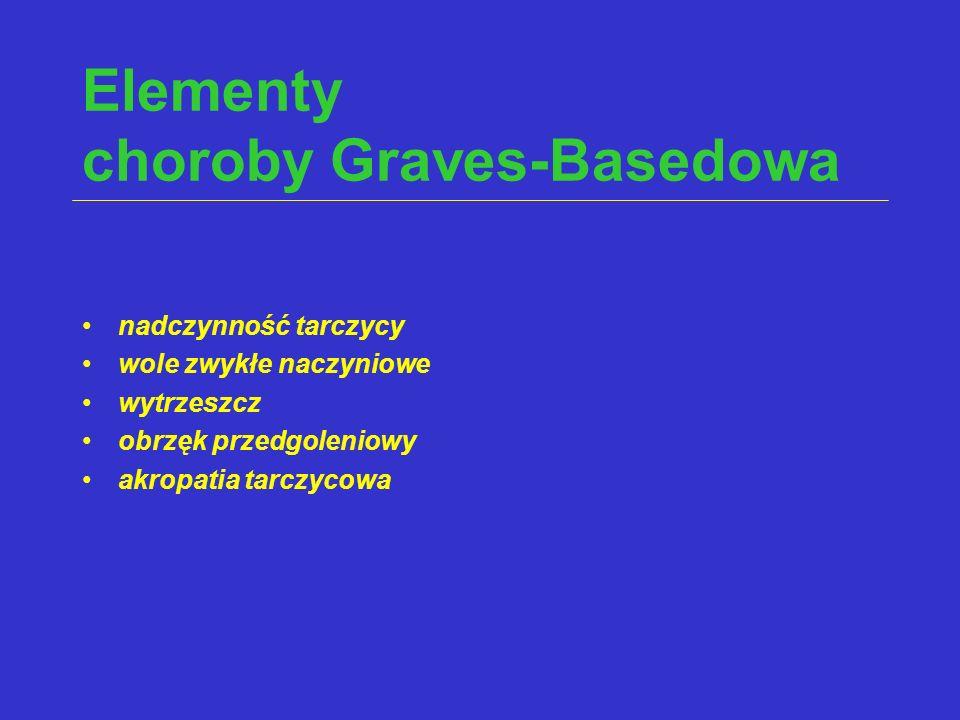 Elementy choroby Graves-Basedowa nadczynność tarczycy wole zwykłe naczyniowe wytrzeszcz obrzęk przedgoleniowy akropatia tarczycowa