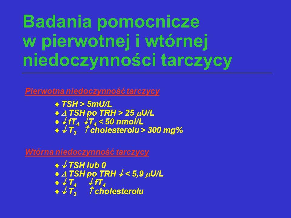 Badania pomocnicze w pierwotnej i wtórnej niedoczynności tarczycy Pierwotna niedoczynność tarczycy  TSH > 5mU/L  TSH po TRH > 25  U/L  fT 4  T