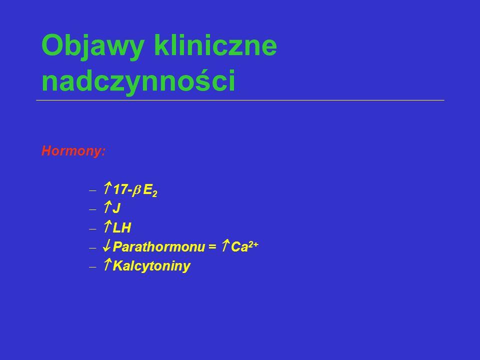 Objawy kliniczne nadczynności Hormony:  17-  E 2  J  LH  Parathormonu =  Ca 2+  Kalcytoniny