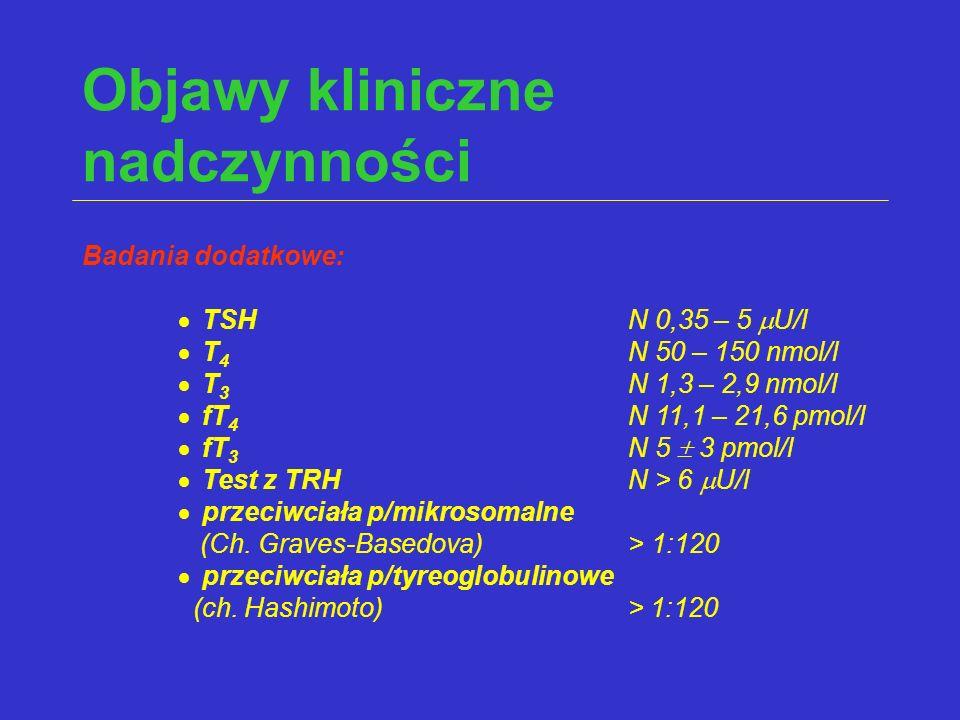 Objawy kliniczne nadczynności Badania dodatkowe:  TSH N 0,35 – 5  U/l  T 4 N 50 – 150 nmol/l  T 3 N 1,3 – 2,9 nmol/l  fT 4 N 11,1 – 21,6 pmol/l 