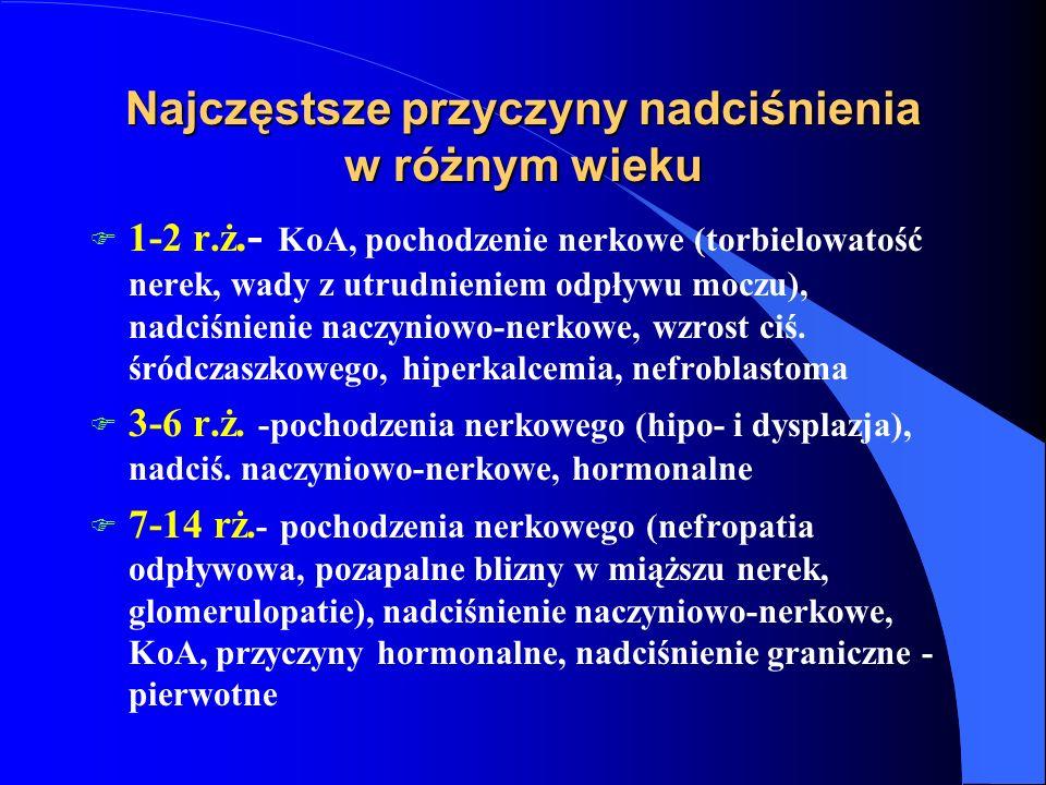 Najczęstsze przyczyny nadciśnienia w różnym wieku F 1-2 r.ż.- KoA, pochodzenie nerkowe (torbielowatość nerek, wady z utrudnieniem odpływu moczu), nadc