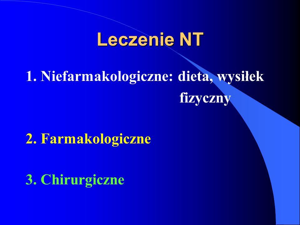Leczenie NT 1. Niefarmakologiczne: dieta, wysiłek fizyczny 2. Farmakologiczne 3. Chirurgiczne