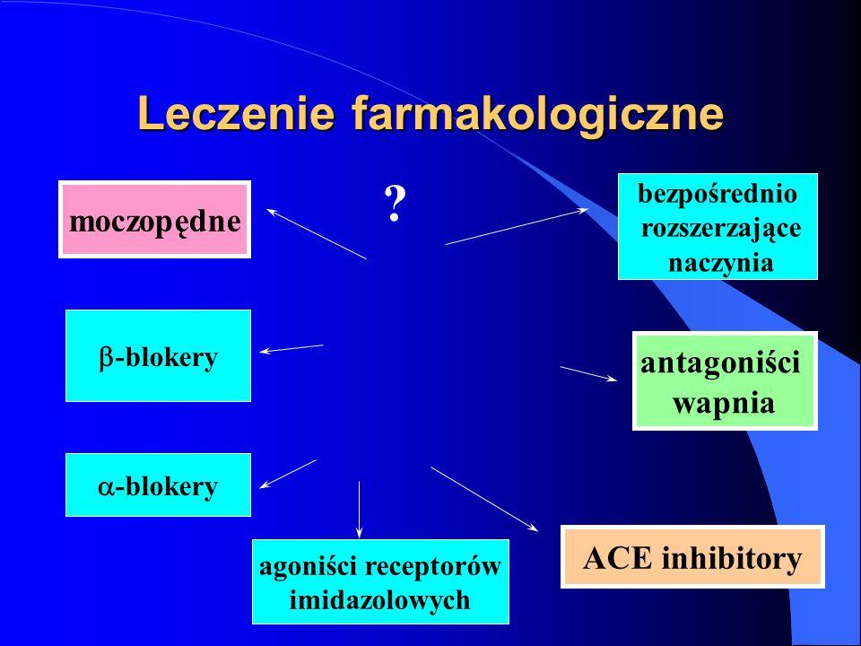 Leczenie farmakologiczne moczopędne  -blokery  -blokery bezpośrednio rozszerzające naczynia antagoniści wapnia ACE inhibitory .