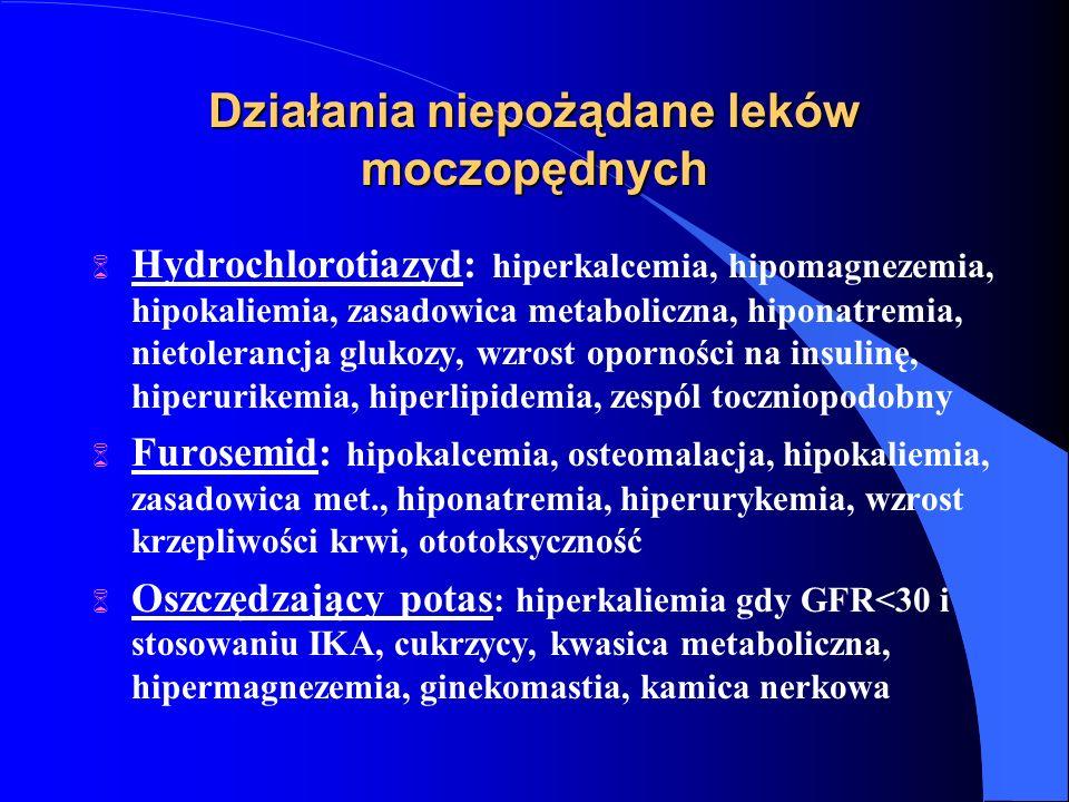 Działania niepożądane leków moczopędnych 6 Hydrochlorotiazyd: hiperkalcemia, hipomagnezemia, hipokaliemia, zasadowica metaboliczna, hiponatremia, nietolerancja glukozy, wzrost oporności na insulinę, hiperurikemia, hiperlipidemia, zespól toczniopodobny 6 Furosemid: hipokalcemia, osteomalacja, hipokaliemia, zasadowica met., hiponatremia, hiperurykemia, wzrost krzepliwości krwi, ototoksyczność 6 Oszczędzający potas : hiperkaliemia gdy GFR<30 i stosowaniu IKA, cukrzycy, kwasica metaboliczna, hipermagnezemia, ginekomastia, kamica nerkowa