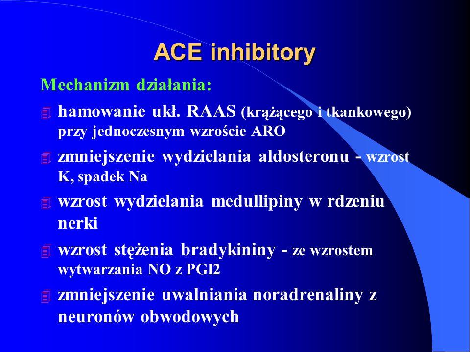 ACE inhibitory Mechanizm działania: 4 hamowanie ukł. RAAS (krążącego i tkankowego) przy jednoczesnym wzroście ARO 4 zmniejszenie wydzielania aldostero