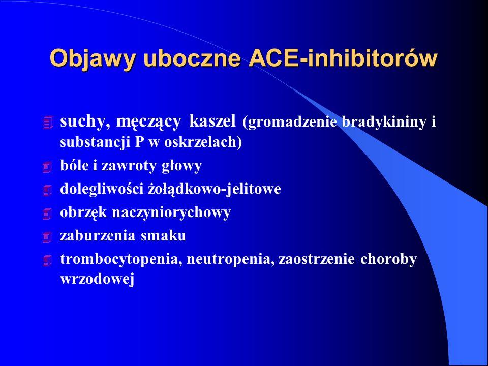 Objawy uboczne ACE-inhibitorów 4 suchy, męczący kaszel (gromadzenie bradykininy i substancji P w oskrzelach) 4 bóle i zawroty głowy 4 dolegliwości żołądkowo-jelitowe 4 obrzęk naczyniorychowy 4 zaburzenia smaku 4 trombocytopenia, neutropenia, zaostrzenie choroby wrzodowej