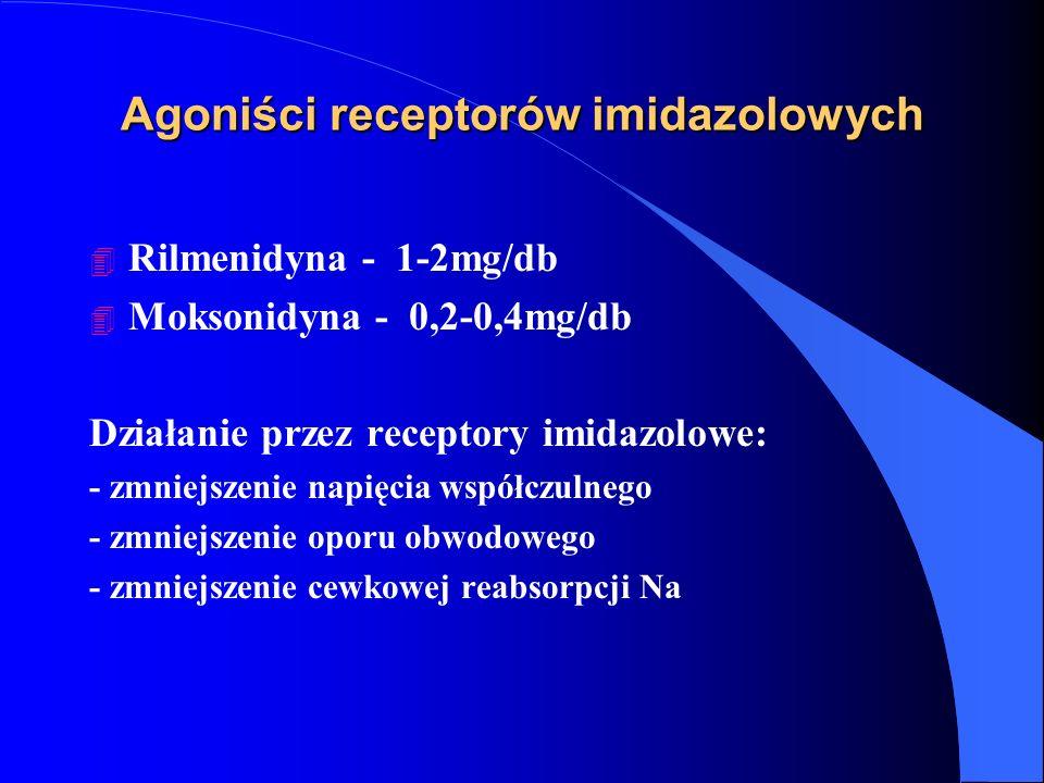 Agoniści receptorów imidazolowych 4 Rilmenidyna - 1-2mg/db 4 Moksonidyna - 0,2-0,4mg/db Działanie przez receptory imidazolowe: - zmniejszenie napięcia współczulnego - zmniejszenie oporu obwodowego - zmniejszenie cewkowej reabsorpcji Na
