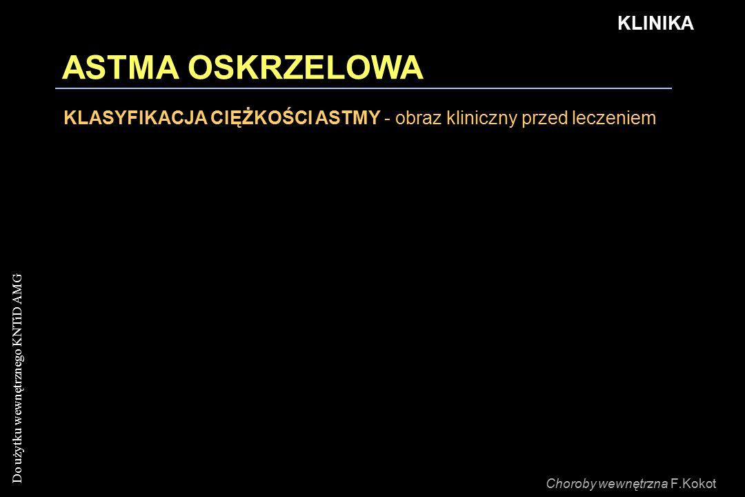 Do użytku wewnętrznego KNTiD AMG ASTMA OSKRZELOWA KLINIKA KLASYFIKACJA CIĘŻKOŚCI ASTMY - obraz kliniczny przed leczeniem Choroby wewnętrzna F.Kokot