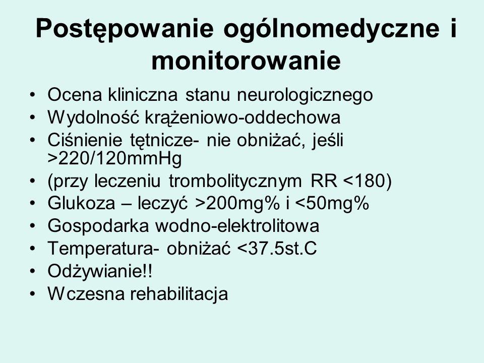 Postępowanie ogólnomedyczne i monitorowanie Ocena kliniczna stanu neurologicznego Wydolność krążeniowo-oddechowa Ciśnienie tętnicze- nie obniżać, jeśli >220/120mmHg (przy leczeniu trombolitycznym RR <180) Glukoza – leczyć >200mg% i <50mg% Gospodarka wodno-elektrolitowa Temperatura- obniżać <37.5st.C Odżywianie!.