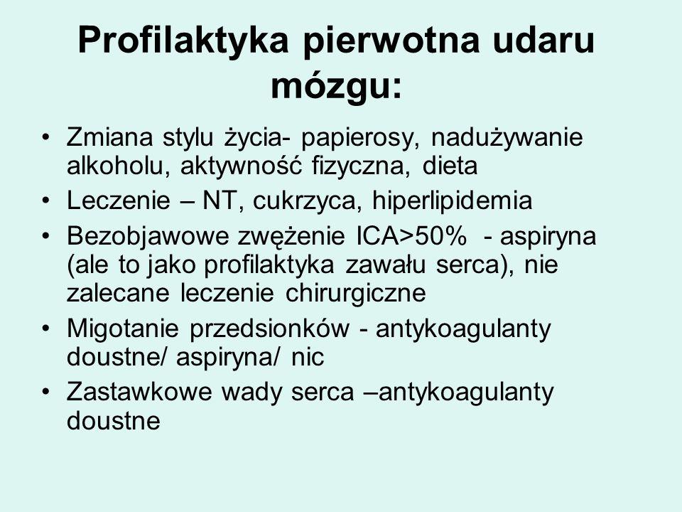 Profilaktyka pierwotna udaru mózgu: Zmiana stylu życia- papierosy, nadużywanie alkoholu, aktywność fizyczna, dieta Leczenie – NT, cukrzyca, hiperlipidemia Bezobjawowe zwężenie ICA>50% - aspiryna (ale to jako profilaktyka zawału serca), nie zalecane leczenie chirurgiczne Migotanie przedsionków - antykoagulanty doustne/ aspiryna/ nic Zastawkowe wady serca –antykoagulanty doustne