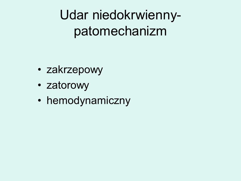 Udar niedokrwienny-podział etiologiczny Zakrzepowo-miażdżycowy Zatorowy (kardiogenny) Lakunarny (choroba małych naczyń)