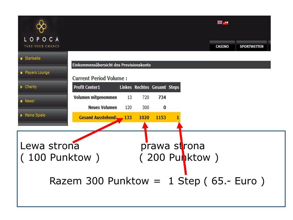 Lewa strona prawa strona ( 100 Punktow ) ( 200 Punktow ) Razem 300 Punktow = 1 Step ( 65.- Euro )