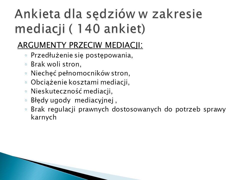  2011r.- 150 spraw (cywilne - 140, gospodarcze - 10),  2012r.