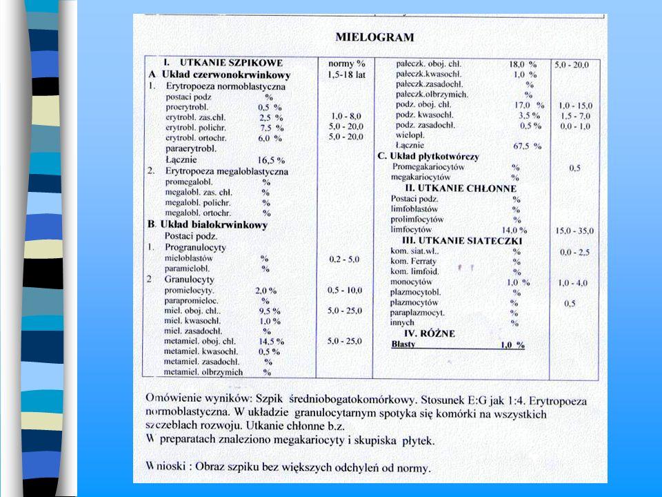 ZESPOŁY MIELOPROLIFERACYJNE ZESPOŁY MIELOPROLIFERACYJNE choroby rozrostowe wywodzące się ze szpiku Podział ostre przewlekłe NALL =AML przewlekła białaczka szpikowa (M0 – M7) czerwienica prawdziwa osteomielofibroza nadpłytkowość pierwotna Istota rozwoju postaci przewlekłej : mutacja komórki macierzystej początkowo niekontrolowany rozrost wszystkich linii szpik bogatokomórkowy stopniowo dominacja rozrostu komórek 1 linii a wypieranie pozostałych linii Cecha charakterystyczna przewlekłych zespołów – zdolność przechodzenia jednej postaci w inną lub przekształcanie w AML
