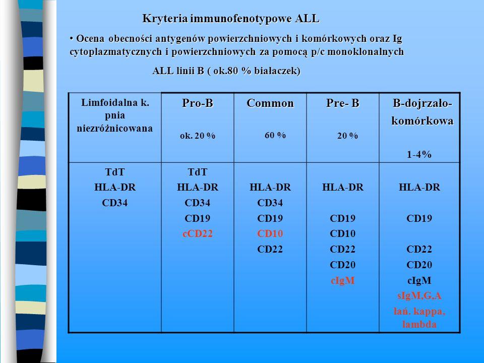 Kryteria immunofenotypowe ALL Kryteria immunofenotypowe ALL Ocena obecności antygenów powierzchniowych i komórkowych oraz Ig cytoplazmatycznych i powi
