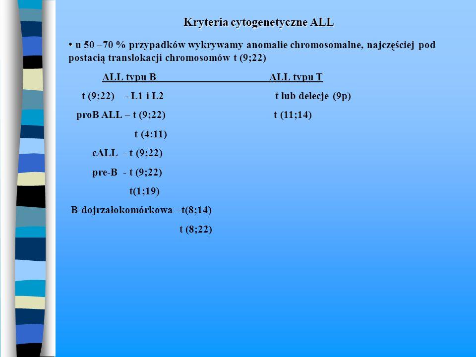 Kryteria cytogenetyczne ALL u 50 –70 % przypadków wykrywamy anomalie chromosomalne, najczęściej pod postacią translokacji chromosomów t (9;22) ALL typ