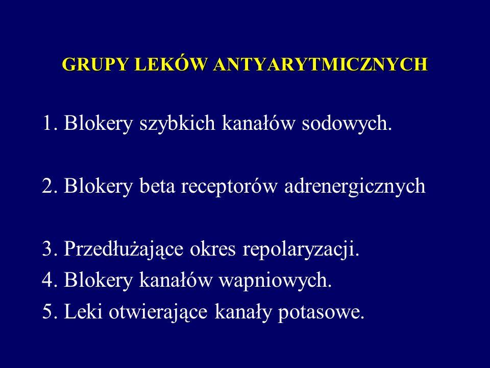 GRUPY LEKÓW ANTYARYTMICZNYCH 1. Blokery szybkich kanałów sodowych. 2. Blokery beta receptorów adrenergicznych 3. Przedłużające okres repolaryzacji. 4.
