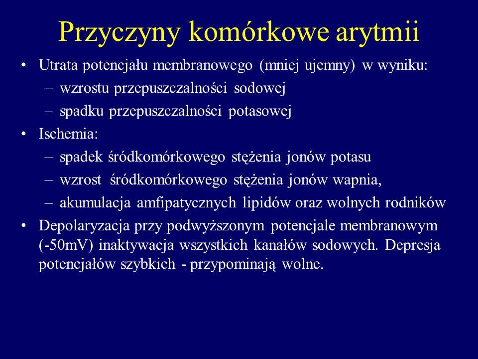 Przyczyny komórkowe arytmii Utrata potencjału membranowego (mniej ujemny) w wyniku: –wzrostu przepuszczalności sodowej –spadku przepuszczalności potas