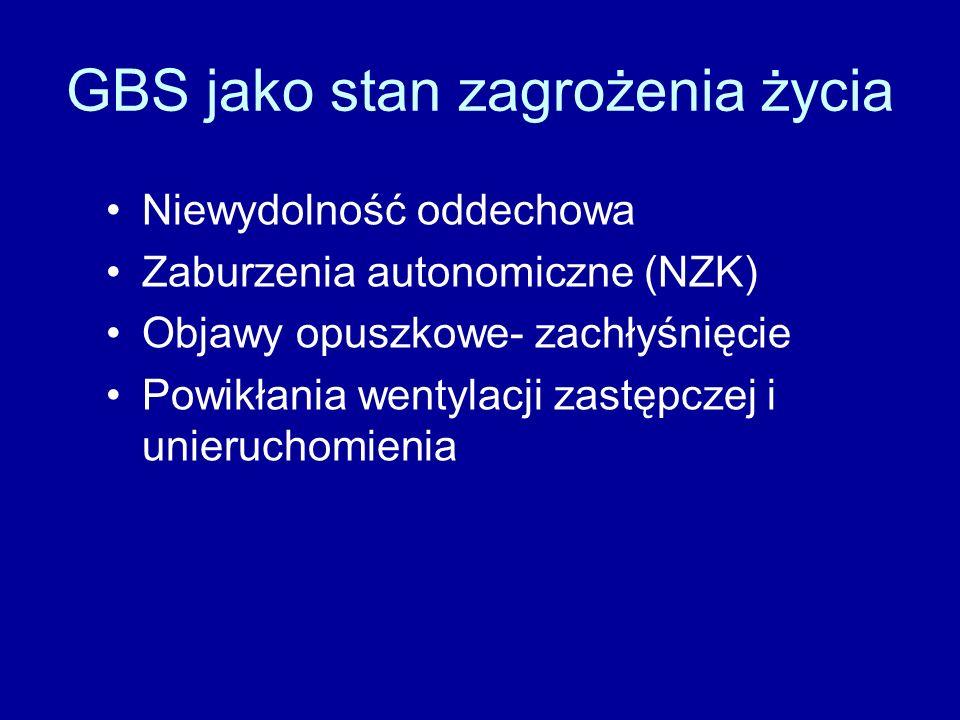 GBS jako stan zagrożenia życia Niewydolność oddechowa Zaburzenia autonomiczne (NZK) Objawy opuszkowe- zachłyśnięcie Powikłania wentylacji zastępczej i unieruchomienia