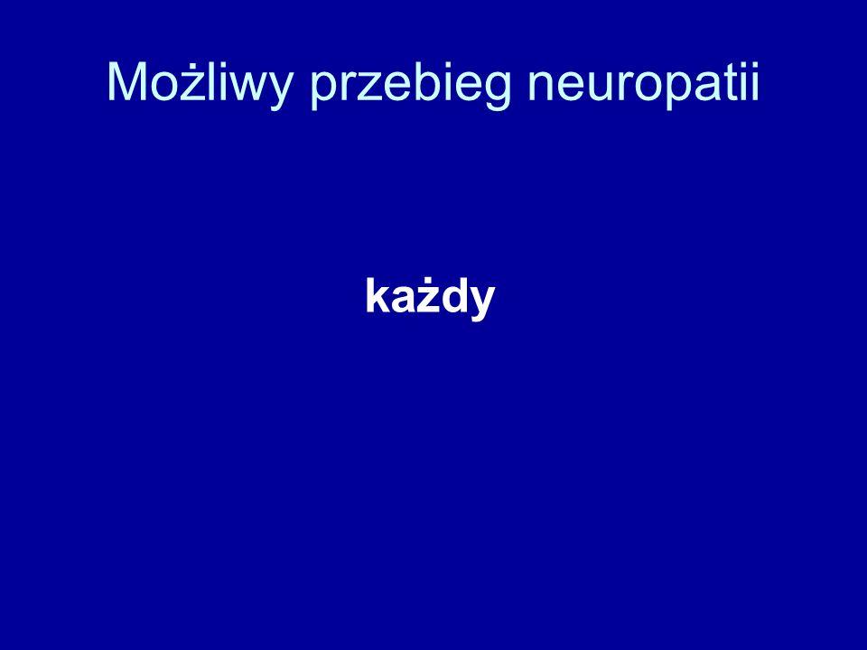 Możliwy przebieg neuropatii każdy