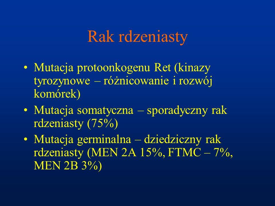 Rak rdzeniasty Mutacja protoonkogenu Ret (kinazy tyrozynowe – różnicowanie i rozwój komórek) Mutacja somatyczna – sporadyczny rak rdzeniasty (75%) Mut