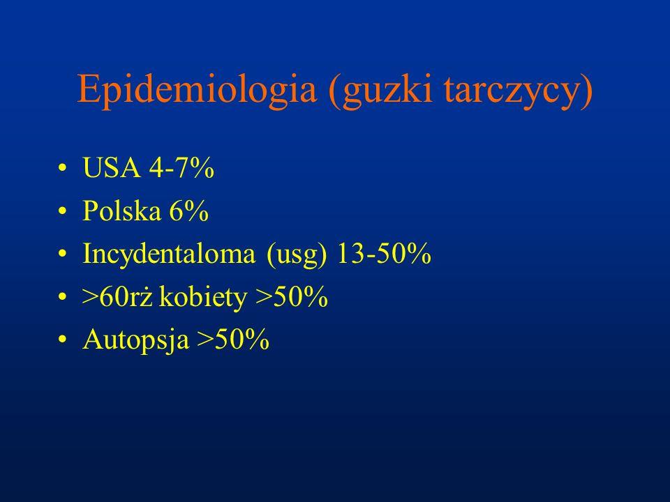Epidemiologia (guzki tarczycy) USA 4-7% Polska 6% Incydentaloma (usg) 13-50% >60rż kobiety >50% Autopsja >50%