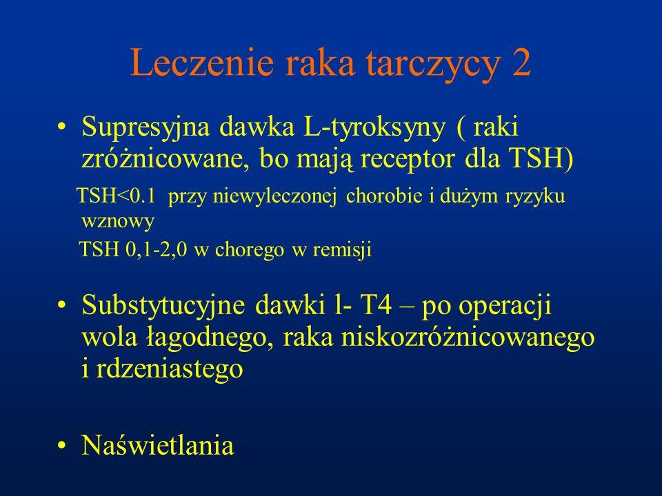 Leczenie raka tarczycy 2 Supresyjna dawka L-tyroksyny ( raki zróżnicowane, bo mają receptor dla TSH) TSH<0.1 przy niewyleczonej chorobie i dużym ryzyk