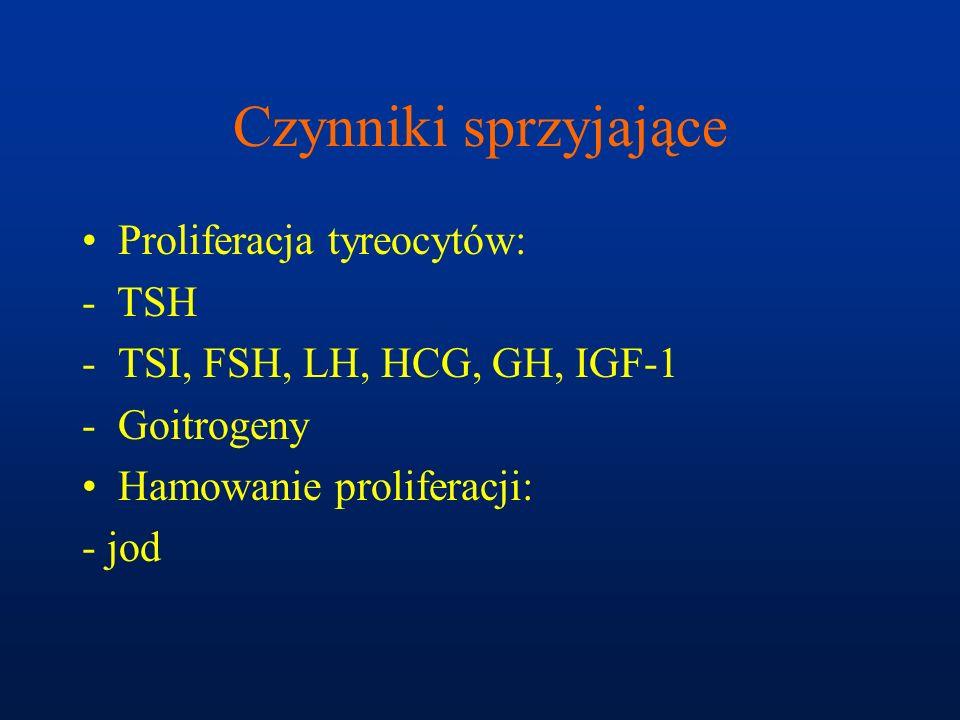Czynniki sprzyjające Proliferacja tyreocytów: - TSH -TSI, FSH, LH, HCG, GH, IGF-1 -Goitrogeny Hamowanie proliferacji: - jod