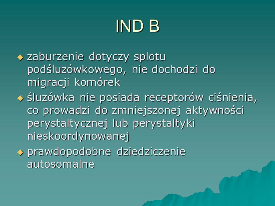 IND B  zaburzenie dotyczy splotu podśluzówkowego, nie dochodzi do migracji komórek  śluzówka nie posiada receptorów ciśnienia, co prowadzi do zmniej