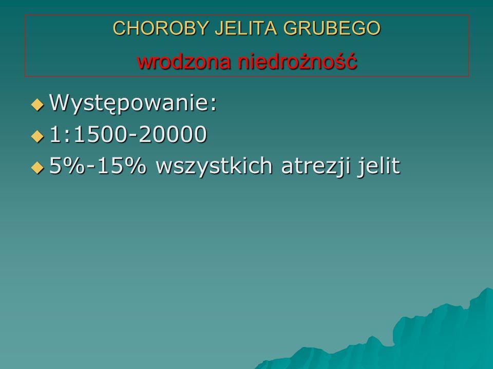CHOROBY JELITA GRUBEGO wrodzona niedrożność  Występowanie:  1:1500-20000  5%-15% wszystkich atrezji jelit