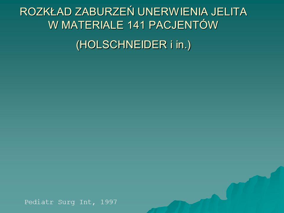 ROZKŁAD ZABURZEŃ UNERWIENIA JELITA W MATERIALE 141 PACJENTÓW (HOLSCHNEIDER i in.) Pediatr Surg Int, 1997