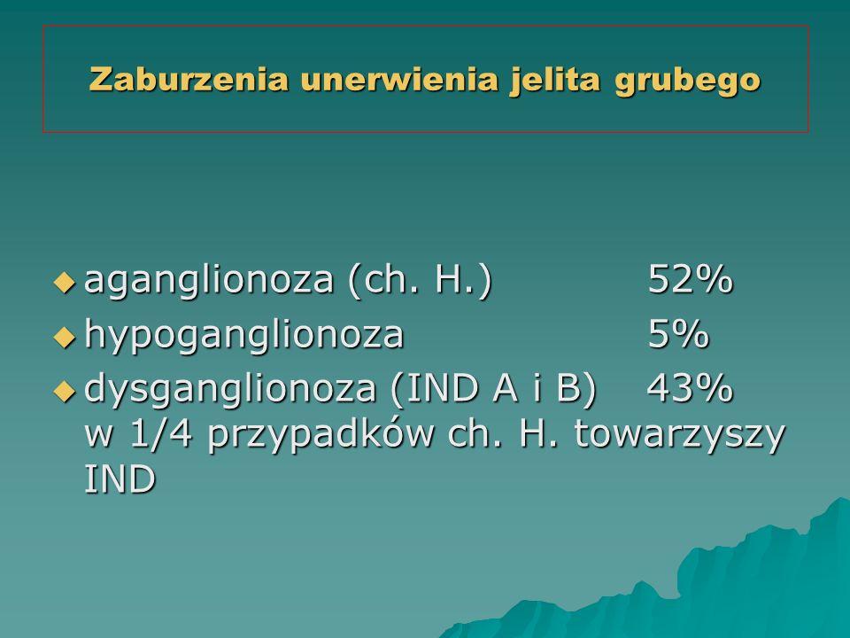 Zaburzenia unerwienia jelita grubego  aganglionoza (ch. H.) 52%  hypoganglionoza 5%  dysganglionoza (IND A i B) 43% w 1/4 przypadków ch. H. towarzy