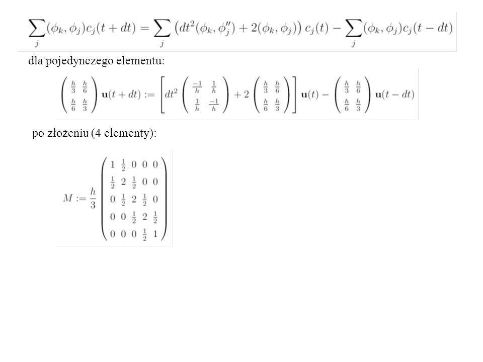 dla pojedynczego elementu: po złożeniu (4 elementy):