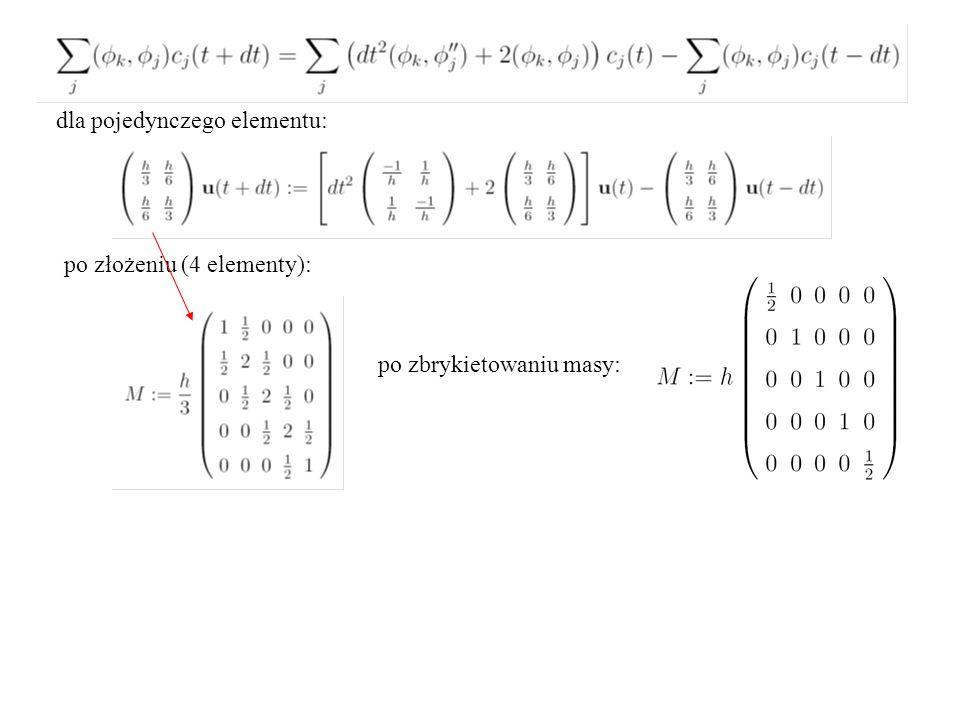 dla pojedynczego elementu: po złożeniu (4 elementy): po zbrykietowaniu masy:
