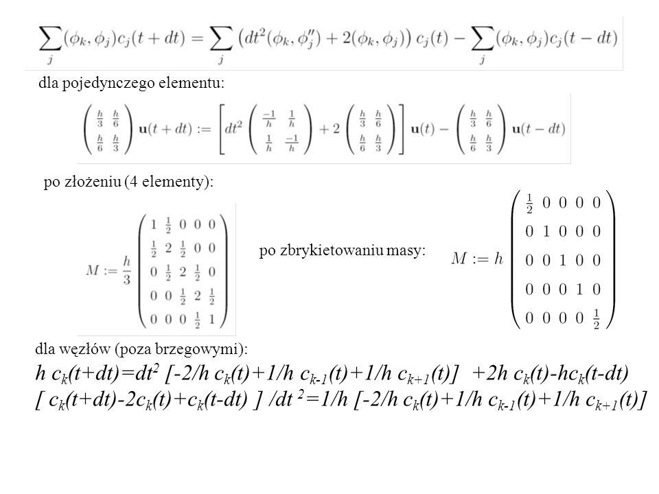 dla pojedynczego elementu: po złożeniu (4 elementy): po zbrykietowaniu masy: dla węzłów (poza brzegowymi): h c k (t+dt)=dt 2 [-2/h c k (t)+1/h c k-1 (t)+1/h c k+1 (t)] +2h c k (t)-hc k (t-dt) [ c k (t+dt)-2c k (t)+c k (t-dt) ] /dt 2 =1/h [-2/h c k (t)+1/h c k-1 (t)+1/h c k+1 (t)]