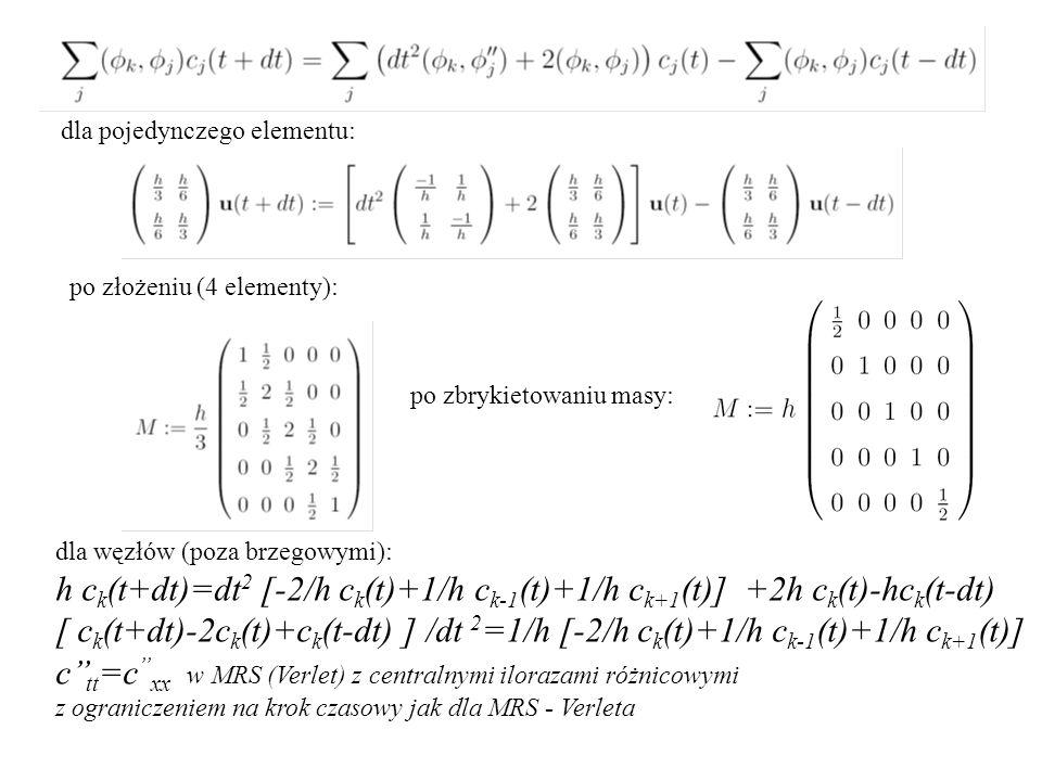 dla pojedynczego elementu: po złożeniu (4 elementy): po zbrykietowaniu masy: dla węzłów (poza brzegowymi): h c k (t+dt)=dt 2 [-2/h c k (t)+1/h c k-1 (t)+1/h c k+1 (t)] +2h c k (t)-hc k (t-dt) [ c k (t+dt)-2c k (t)+c k (t-dt) ] /dt 2 =1/h [-2/h c k (t)+1/h c k-1 (t)+1/h c k+1 (t)] c'' tt =c '' xx w MRS (Verlet) z centralnymi ilorazami różnicowymi z ograniczeniem na krok czasowy jak dla MRS - Verleta