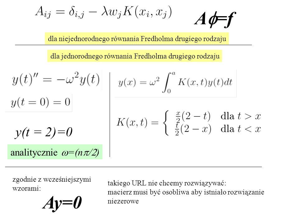 A  =f Ay=0 takiego URL nie chcemy rozwiązywać: macierz musi być osobliwa aby istniało rozwiązanie niezerowe dla niejednorodnego równania Fredholma drugiego rodzaju y(t = 2)=0 analitycznie  =(n  ) zgodnie z wcześniejszymi wzorami: dla jednorodnego równania Fredholma drugiego rodzaju