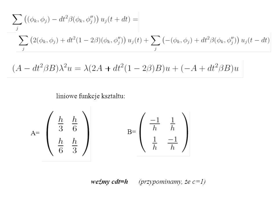 liniowe funkcje kształtu: A= B= weźmy cdt=h (przypominamy, że c=1)