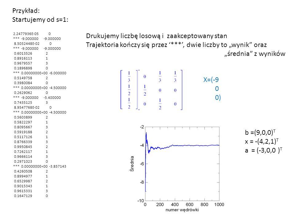 """Przykład: Startujemy od s=1: Drukujemy liczbę losową i zaakceptowany stan Trajektoria kończy się przez '***', dwie liczby to """"wynik oraz """"średnia z wyników X=(-9 0 0) 2.2477936E-05 0 *** -9.000000 -9.000000 8.5032448E-02 0 *** -9.000000 -9.000000 0.6013526 2 0.8916113 1 0.9679557 3 0.1896898 0 *** 0.0000000E+00 -6.000000 0.5149758 2 0.3980084 0 *** 0.0000000E+00 -4.500000 0.2629062 0 *** -9.000000 -5.400000 0.7435125 3 8.9547768E-02 0 *** 0.0000000E+00 -4.500000 0.5603899 2 0.5822297 1 0.8095667 3 0.5919188 2 0.5117126 1 0.8766339 3 0.9950845 2 0.7262117 1 0.9666114 3 0.2971023 0 *** 0.0000000E+00 -3.857143 0.4260508 2 0.8994977 1 0.6529987 2 0.9015343 1 0.9615331 3 0.1647129 0 b =(9,0,0) T x = -(4,2,1) T a = (-3,0,0 ) T"""