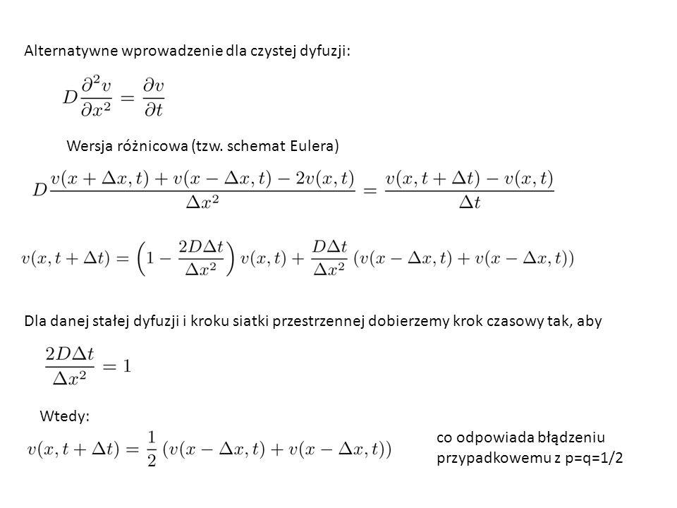 Alternatywne wprowadzenie dla czystej dyfuzji: Wersja różnicowa (tzw. schemat Eulera) Dla danej stałej dyfuzji i kroku siatki przestrzennej dobierzemy