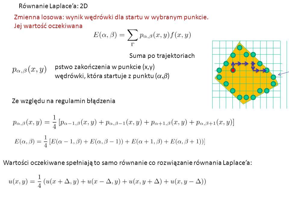 Równanie Laplace'a: 2D Punkty należące do zdyskretyzowanego brzegu Zmienna losowa: wynik wędrówki dla startu w wybranym punkcie.