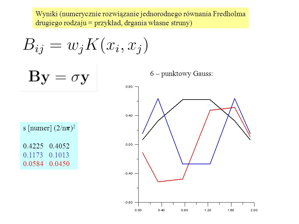 Wyniki (numerycznie rozwiązanie jednorodnego równania Fredholma drugiego rodzaju = przykład, drgania własne struny) 6 – punktowy Gauss: s [numer] (2/n  ) 2 0.4225 0.4052 0.1173 0.1013 0.0584 0.0450