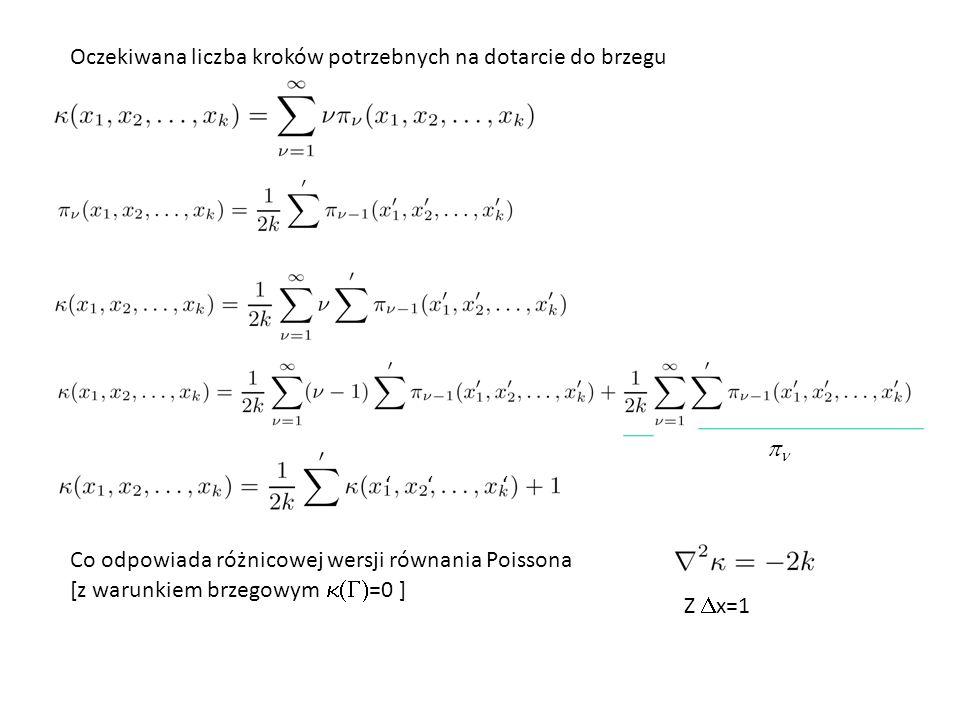 Co odpowiada różnicowej wersji równania Poissona [z warunkiem brzegowym  =0 ]  ''' Z  x=1