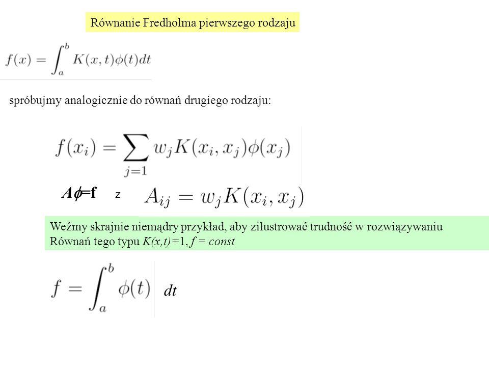 Równanie Fredholma pierwszego rodzaju Weźmy skrajnie niemądry przykład, aby zilustrować trudność w rozwiązywaniu Równań tego typu K(x,t)=1, f = const spróbujmy analogicznie do równań drugiego rodzaju: A  =f z dt